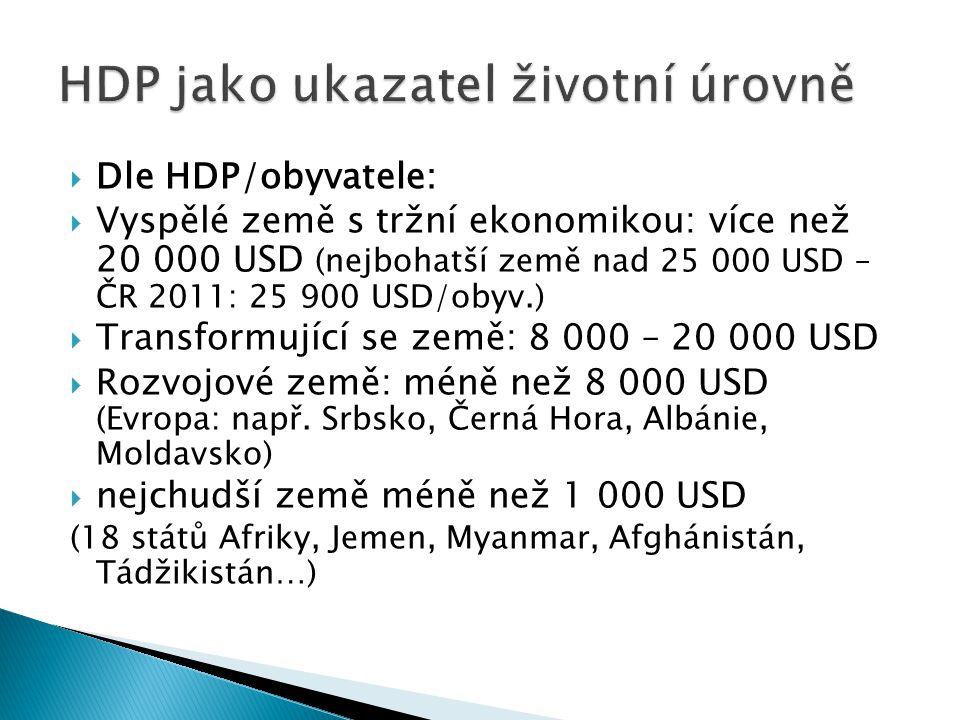  Dle HDP/obyvatele:  Vyspělé země s tržní ekonomikou: více než 20 000 USD (nejbohatší země nad 25 000 USD – ČR 2011: 25 900 USD/obyv.)  Transformuj
