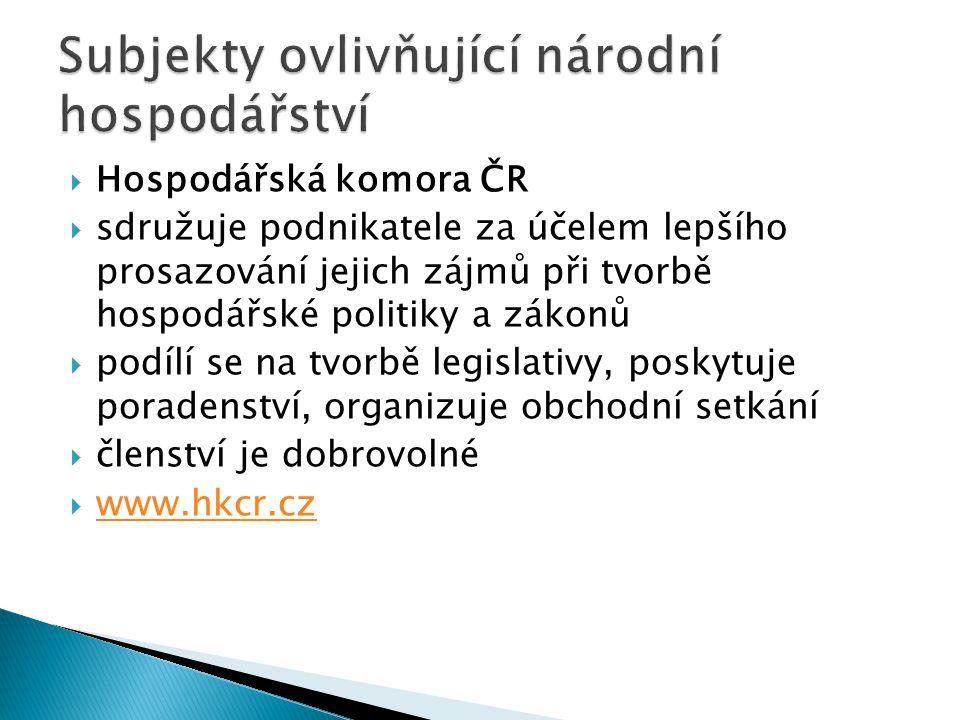  Hospodářská komora ČR  sdružuje podnikatele za účelem lepšího prosazování jejich zájmů při tvorbě hospodářské politiky a zákonů  podílí se na tvor