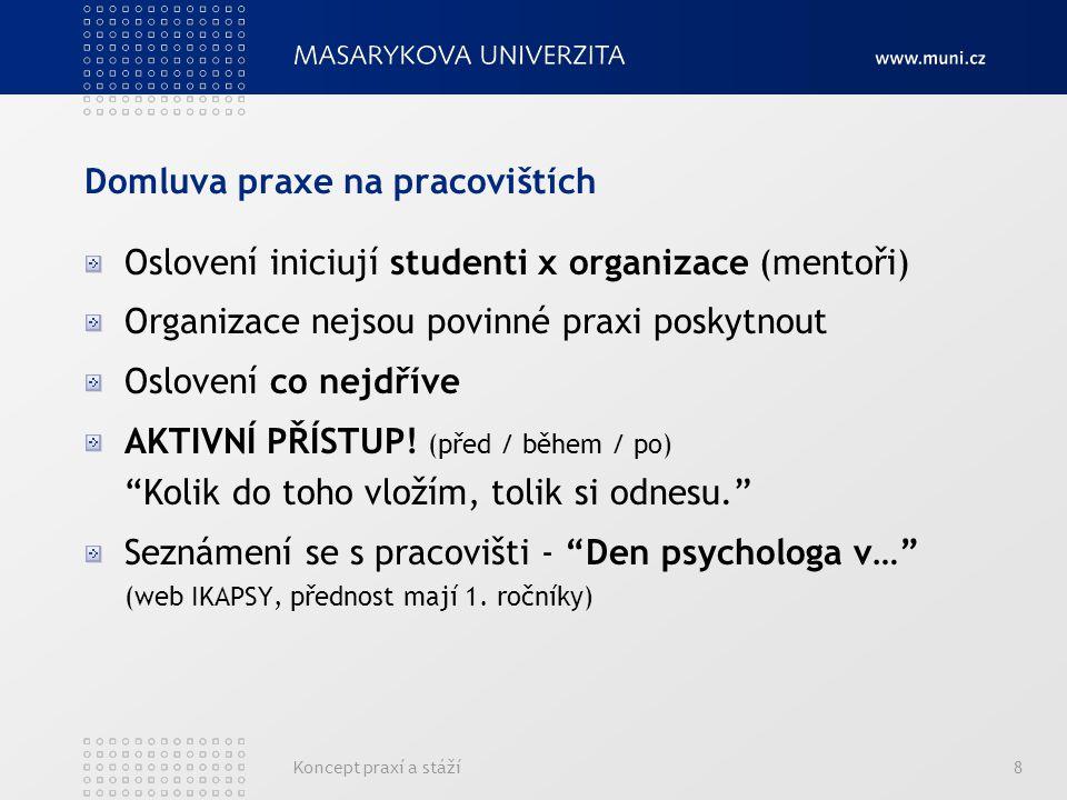 Domluva praxe na pracovištích Oslovení iniciují studenti x organizace (mentoři) Organizace nejsou povinné praxi poskytnout Oslovení co nejdříve AKTIVNÍ PŘÍSTUP.