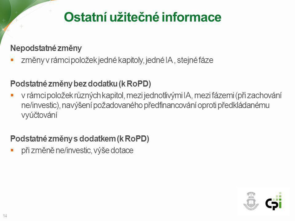 Ostatní užitečné informace Nepodstatné změny  změny v rámci položek jedné kapitoly, jedné IA, stejné fáze Podstatné změny bez dodatku (k RoPD)  v rá