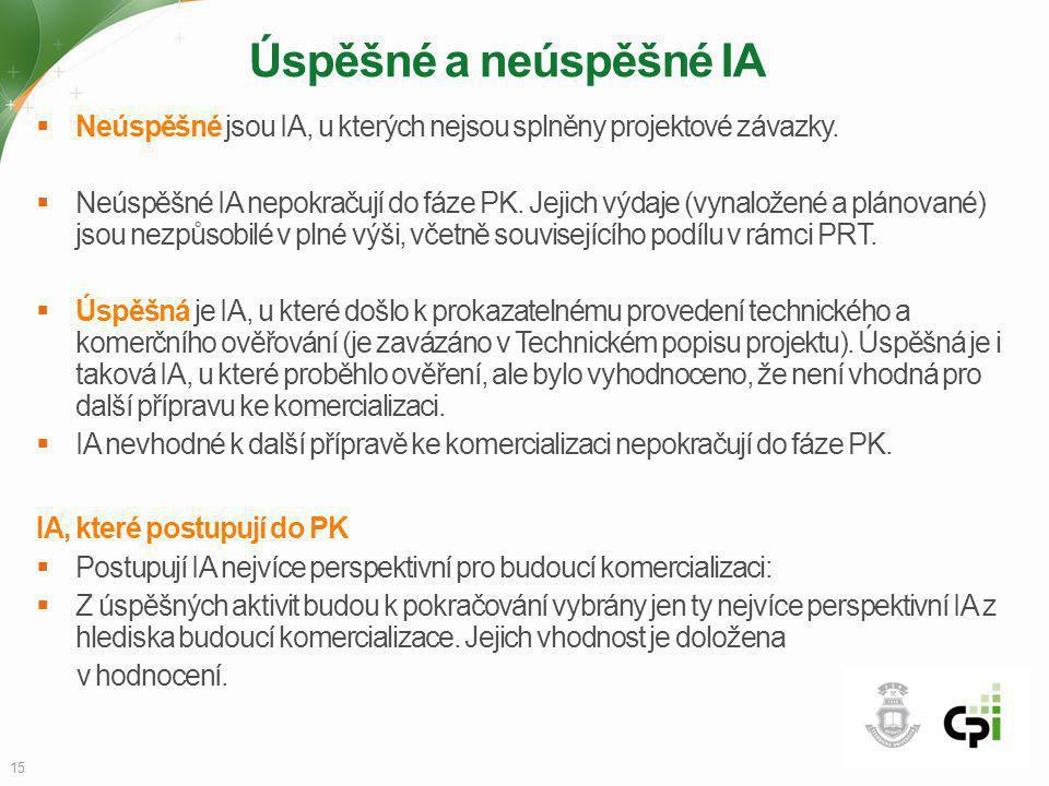 Úspěšné a neúspěšné IA  Neúspěšné jsou IA, u kterých nejsou splněny projektové závazky.  Neúspěšné IA nepokračují do fáze PK. Jejich výdaje (vynalož