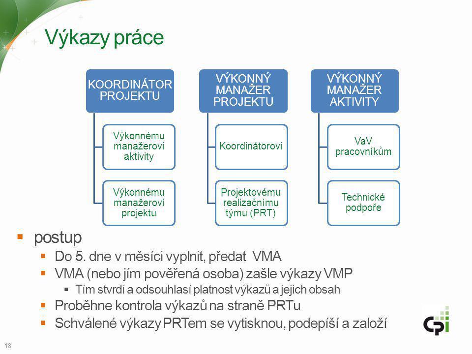 Výkazy práce  postup  Do 5. dne v měsíci vyplnit, předat VMA  VMA (nebo jím pověřená osoba) zašle výkazy VMP  Tím stvrdí a odsouhlasí platnost výk