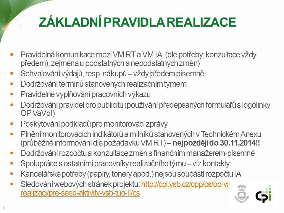 Příprava ZD, Průběh VZ, Hodnocení, Smlouva  Příprava ZD −Specialista VZ na základě Požadavku zpracuje návrh ZD vč.