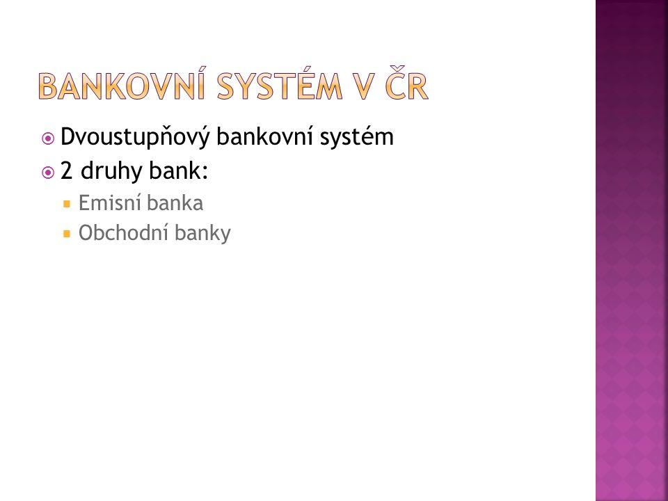  Dvoustupňový bankovní systém  2 druhy bank:  Emisní banka  Obchodní banky