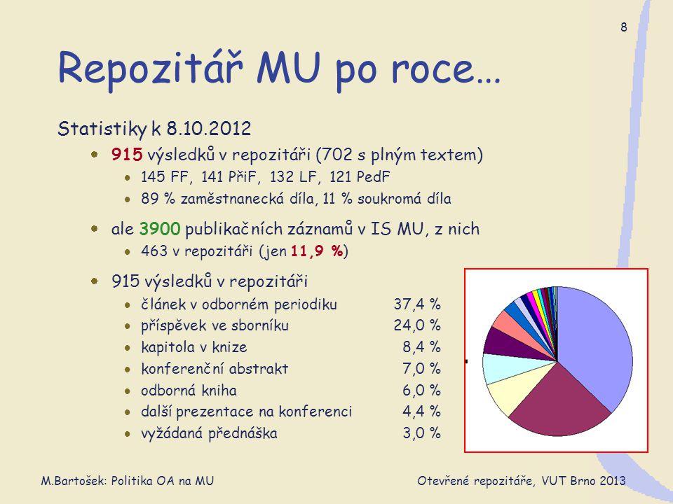 M.Bartošek: Politika OA na MU Otevřené repozitáře, VUT Brno 2013 8 Repozitář MU po roce… Statistiky k 8.10.2012  915 výsledků v repozitáři (702 s plným textem)  145 FF, 141 PřiF, 132 LF, 121 PedF  89 % zaměstnanecká díla, 11 % soukromá díla  ale 3900 publikačních záznamů v IS MU, z nich  463 v repozitáři (jen 11,9 %)  915 výsledků v repozitáři  článek v odborném periodiku 37,4 %  příspěvek ve sborníku24,0 %  kapitola v knize 8,4 %  konferenční abstrakt 7,0 %  odborná kniha 6,0 %  další prezentace na konferenci 4,4 %  vyžádaná přednáška 3,0 %