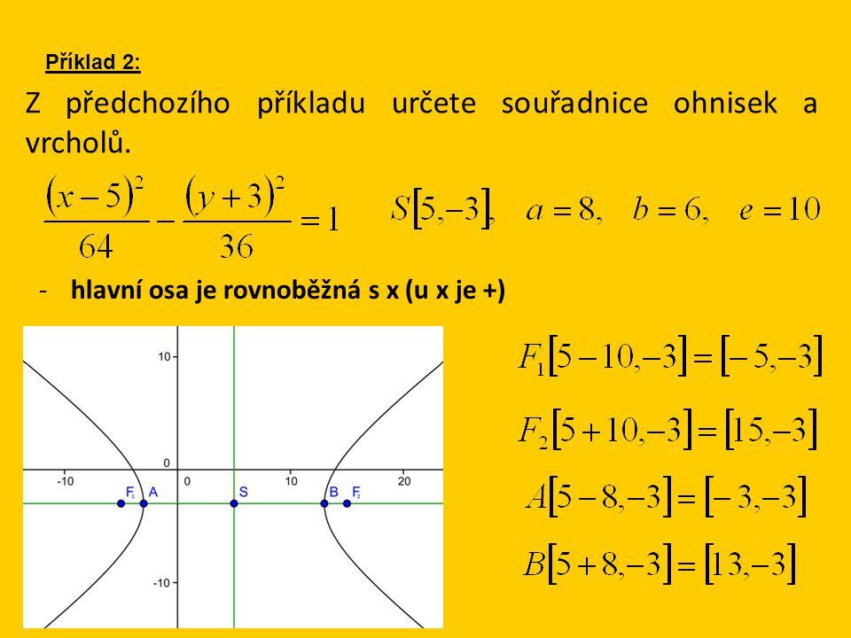 Příklad 2: Z předchozího příkladu určete souřadnice ohnisek a vrcholů.