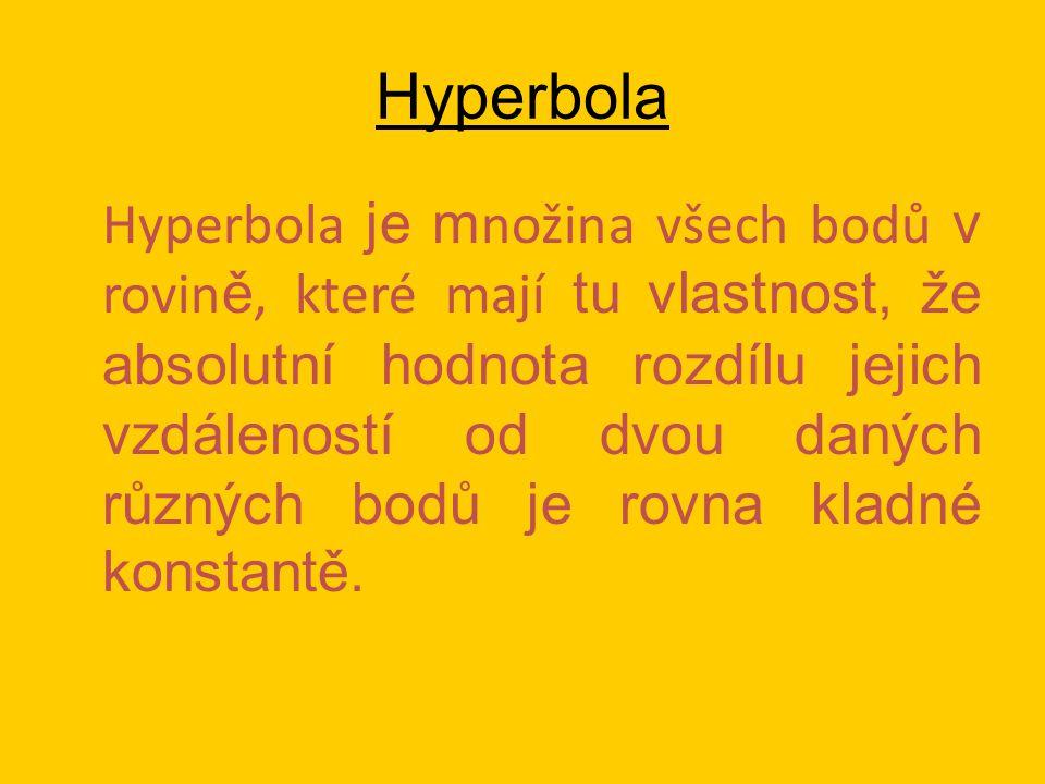 Hyperbola Hyperbola je m nožina všech bodů v rovin ě, které mají tu vlastnost, že absolutní hodnota rozdílu jejich vzdáleností od dvou daných různých bodů je rovna kladné konstantě.