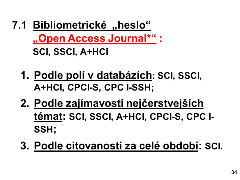 """34 I7.1 Bibliometrické """"heslo """"Open Access Journal* : SCI, SSCI, A+HCI 1.Podle polí v databázích : SCI, SSCI, A+HCI, CPCI-S, CPC I-SSH; = 2.Podle zajímavosti nejčerstvejších témat: SCI, SSCI, A+HCI, CPCI-S, CPC I- SSH ; 3.Podle citovanosti za celé období: SCI."""