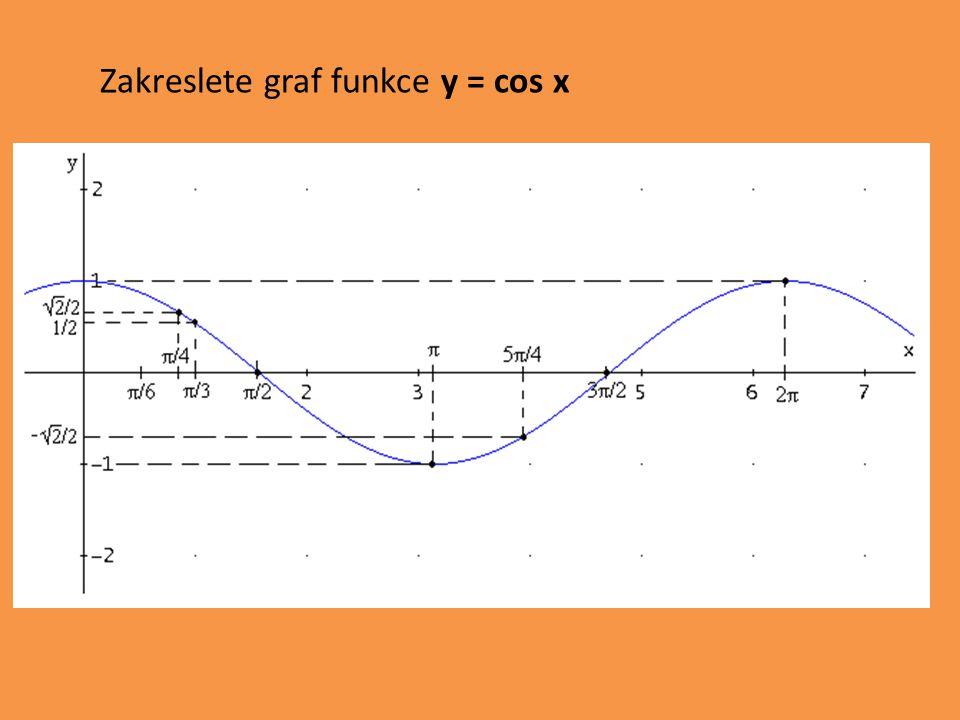 Zakreslete graf funkce y = cos x