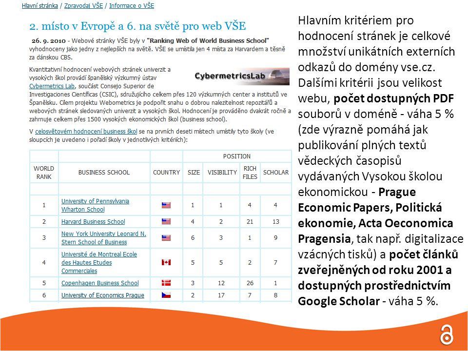 Hlavním kritériem pro hodnocení stránek je celkové množství unikátních externích odkazů do domény vse.cz.