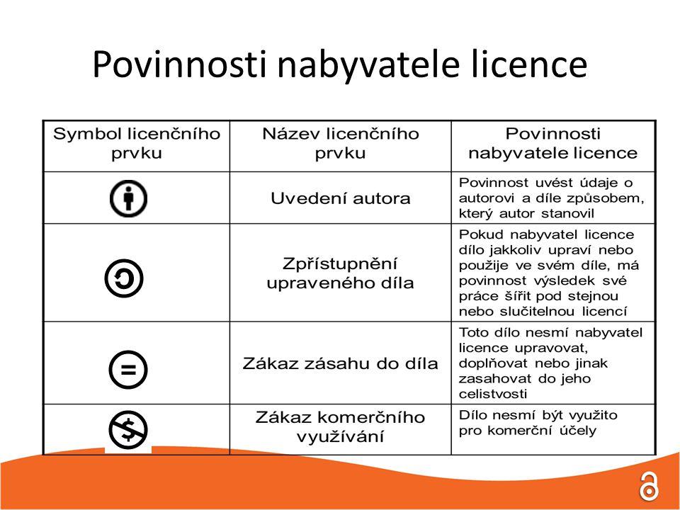 Povinnosti nabyvatele licence