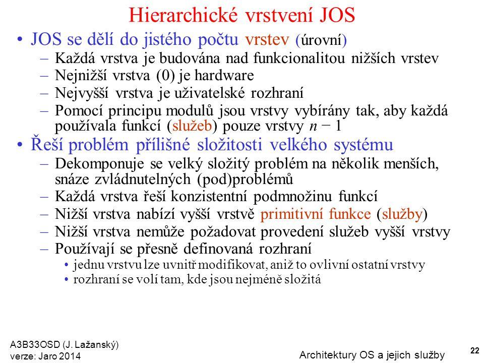 A3B33OSD (J. Lažanský) verze: Jaro 2014 Architektury OS a jejich služby 22 Hierarchické vrstvení JOS JOS se dělí do jistého počtu vrstev (úrovní) –Kaž