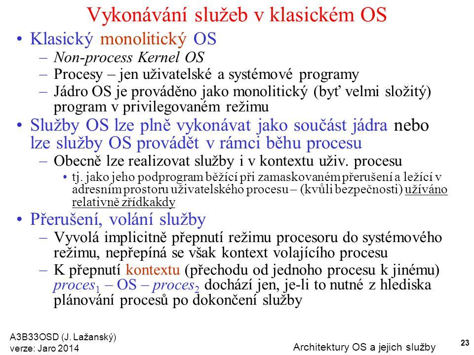 A3B33OSD (J. Lažanský) verze: Jaro 2014 Architektury OS a jejich služby 23 Vykonávání služeb v klasickém OS Klasický monolitický OS –Non-process Kerne