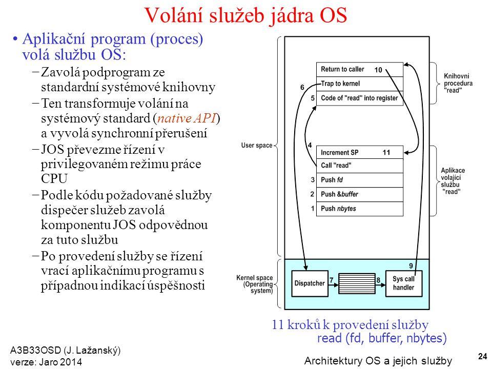 A3B33OSD (J. Lažanský) verze: Jaro 2014 Architektury OS a jejich služby 24 Volání služeb jádra OS Aplikační program (proces) volá službu OS: −Zavolá p