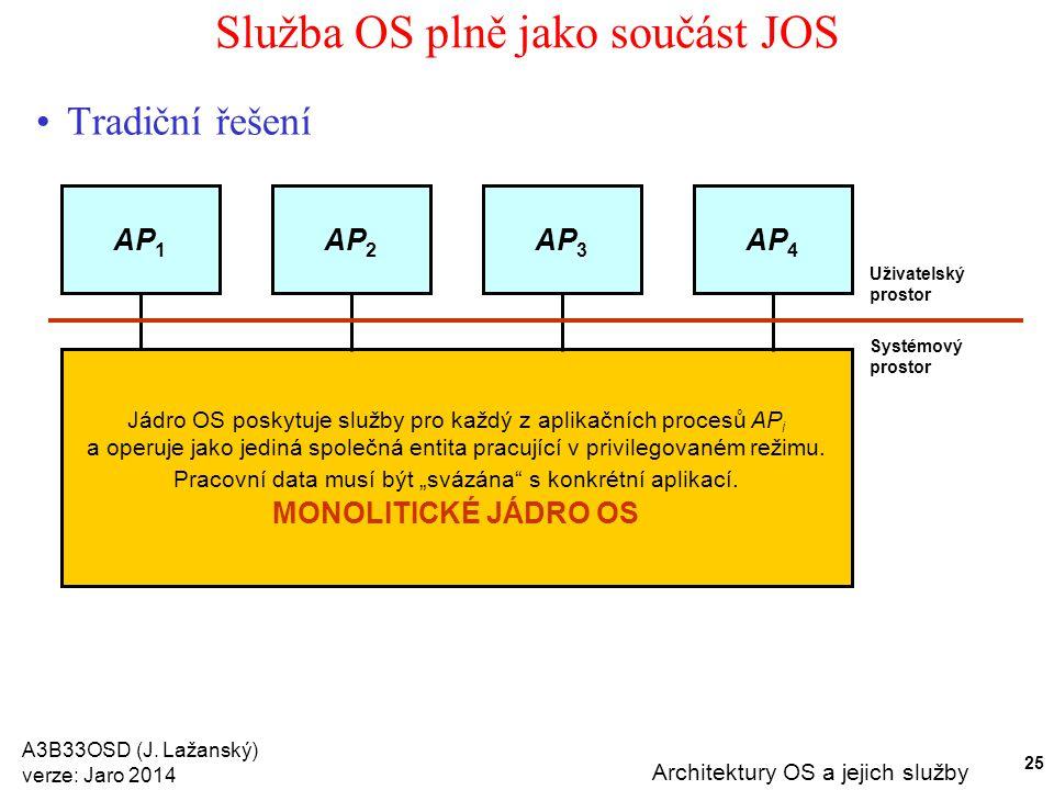 A3B33OSD (J. Lažanský) verze: Jaro 2014 Architektury OS a jejich služby 25 Služba OS plně jako součást JOS Tradiční řešení Jádro OS poskytuje služby p