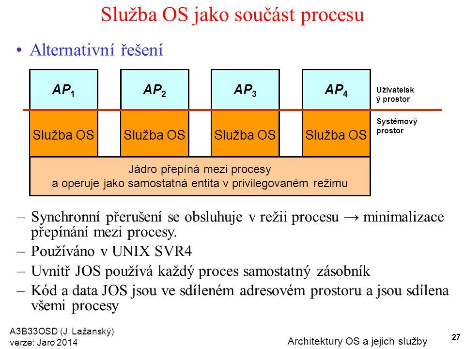 A3B33OSD (J. Lažanský) verze: Jaro 2014 Architektury OS a jejich služby 27 Služba OS jako součást procesu Alternativní řešení –Synchronní přerušení se