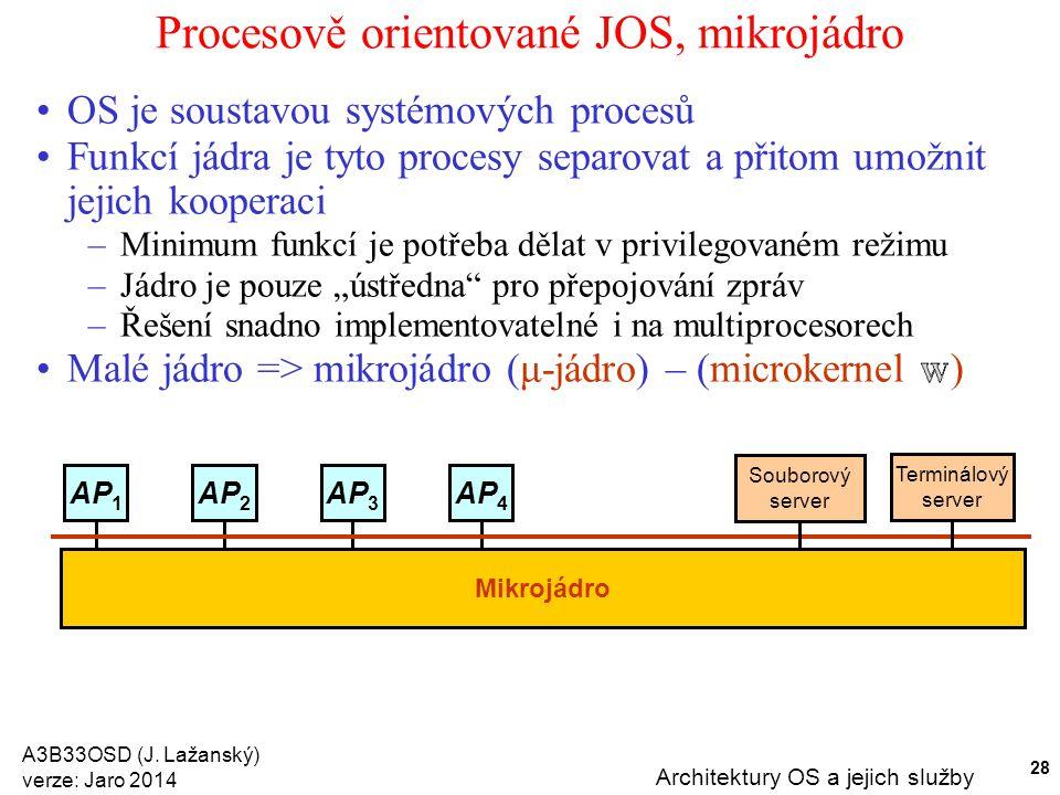 A3B33OSD (J. Lažanský) verze: Jaro 2014 Architektury OS a jejich služby 28 Procesově orientované JOS, mikrojádro OS je soustavou systémových procesů F