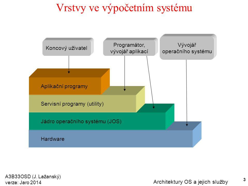 A3B33OSD (J. Lažanský) verze: Jaro 2014 Architektury OS a jejich služby 3 Vrstvy ve výpočetním systému Hardware Jádro operačního systému (JOS) Servisn