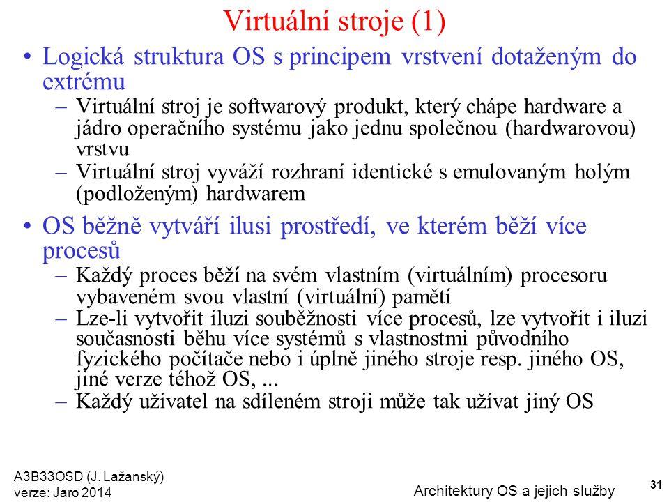 A3B33OSD (J. Lažanský) verze: Jaro 2014 Architektury OS a jejich služby 31 Virtuální stroje (1) Logická struktura OS s principem vrstvení dotaženým do