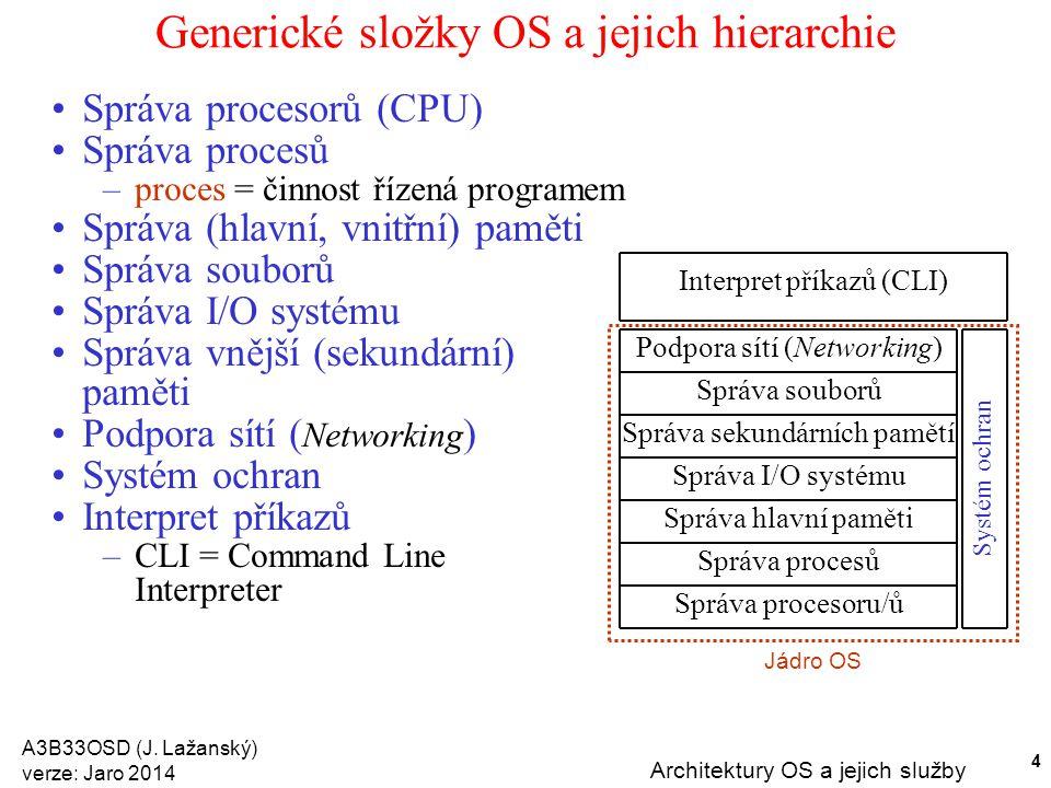 A3B33OSD (J. Lažanský) verze: Jaro 2014 Architektury OS a jejich služby 4 Generické složky OS a jejich hierarchie Správa procesorů (CPU) Správa proces
