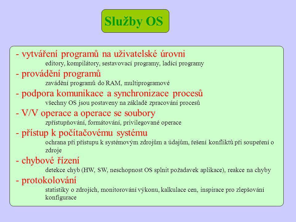 - vytváření programů na uživatelské úrovni editory, kompilátory, sestavovací programy, ladící programy - provádění programů zavádění programů do RAM,