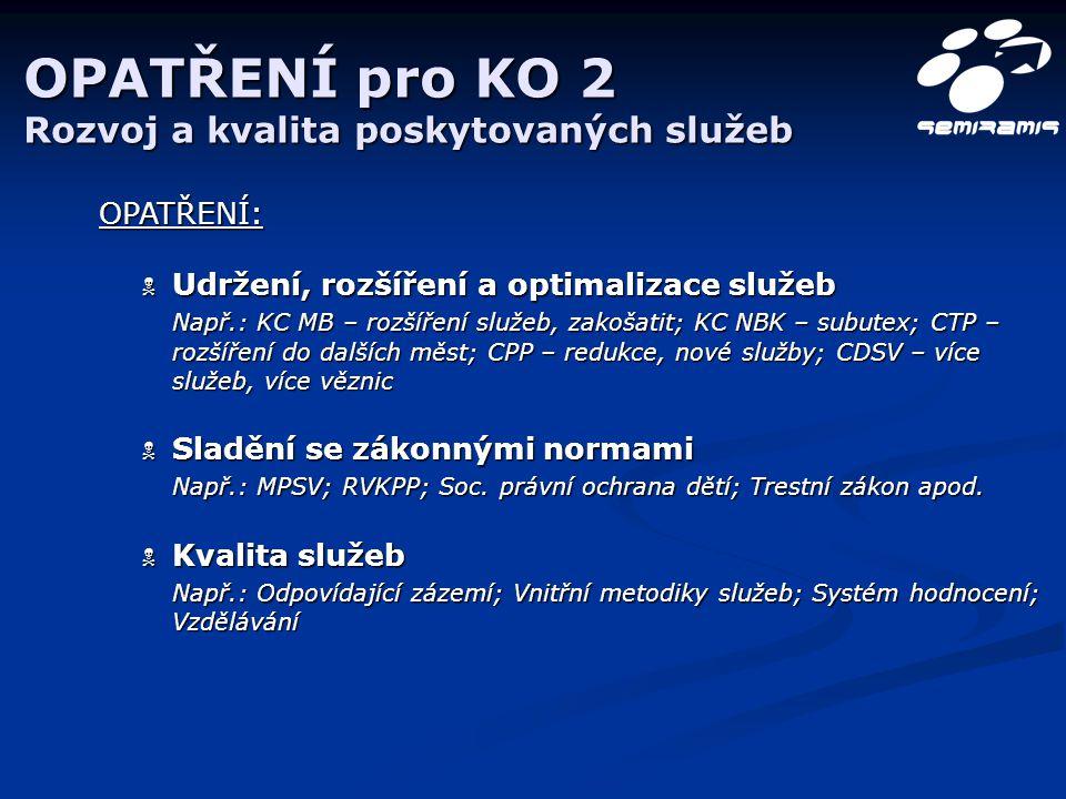 OPATŘENÍ pro KO 2 Rozvoj a kvalita poskytovaných služeb OPATŘENÍ:  Udržení, rozšíření a optimalizace služeb Např.: KC MB – rozšíření služeb, zakošati