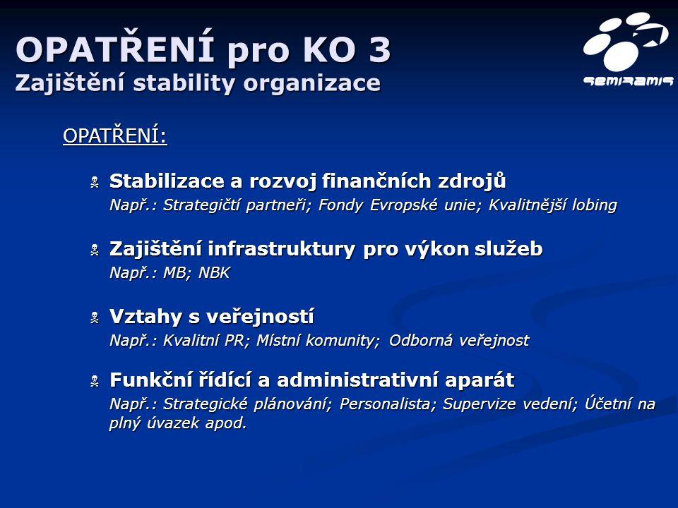 OPATŘENÍ pro KO 3 Zajištění stability organizace OPATŘENÍ:  Stabilizace a rozvoj finančních zdrojů Např.: Strategičtí partneři; Fondy Evropské unie;