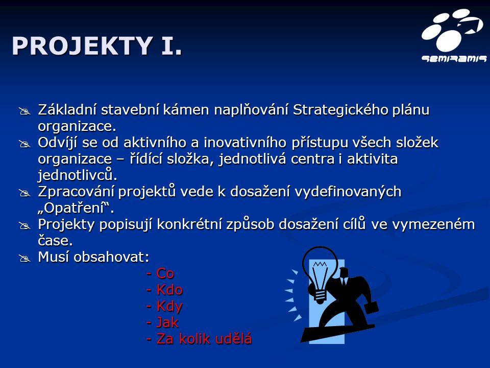 PROJEKTY I.  Základní stavební kámen naplňování Strategického plánu organizace.