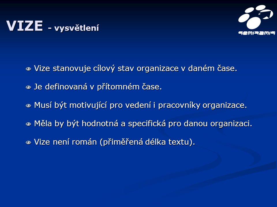 VIZE - vysvětlení  Vize stanovuje cílový stav organizace v daném čase.  Je definovaná v přítomném čase.  Musí být motivující pro vedení i pracovník