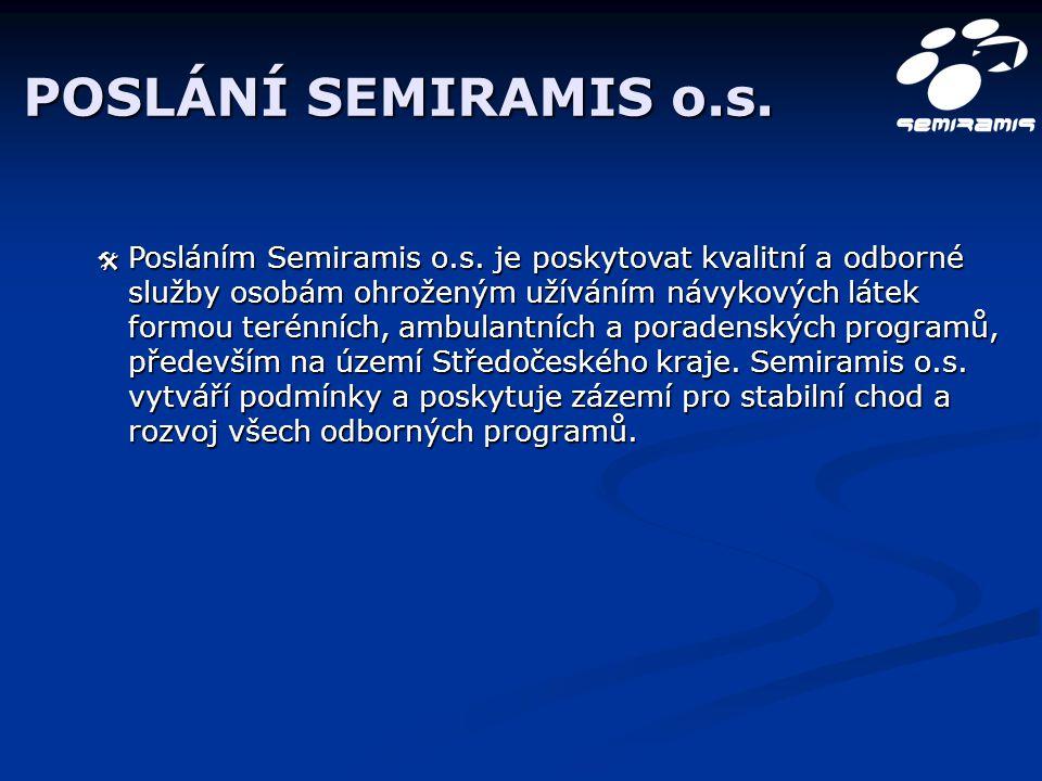 POSLÁNÍ SEMIRAMIS o.s.  Posláním Semiramis o.s.