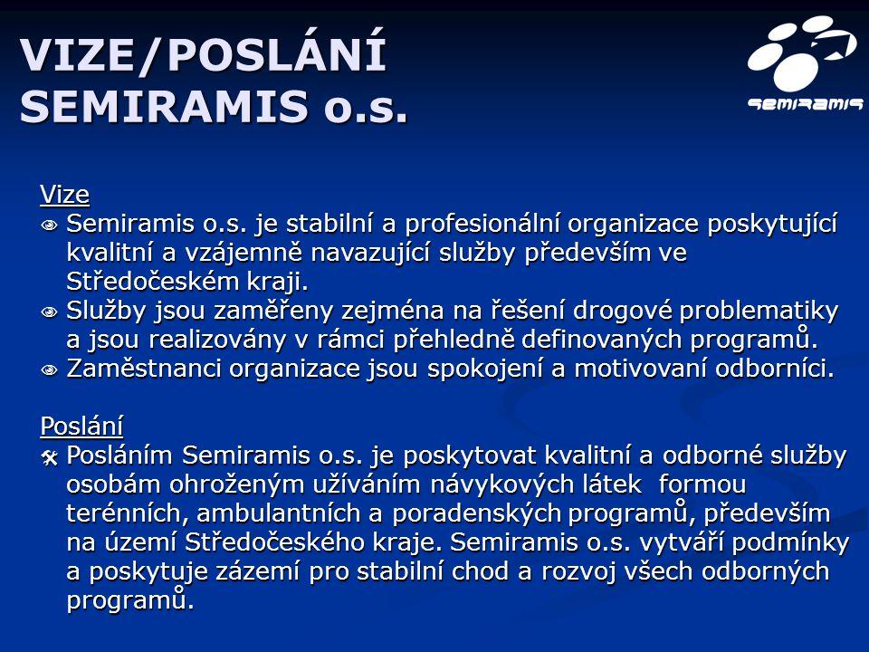 VIZE/POSLÁNÍ SEMIRAMIS o.s. Vize  Semiramis o.s.
