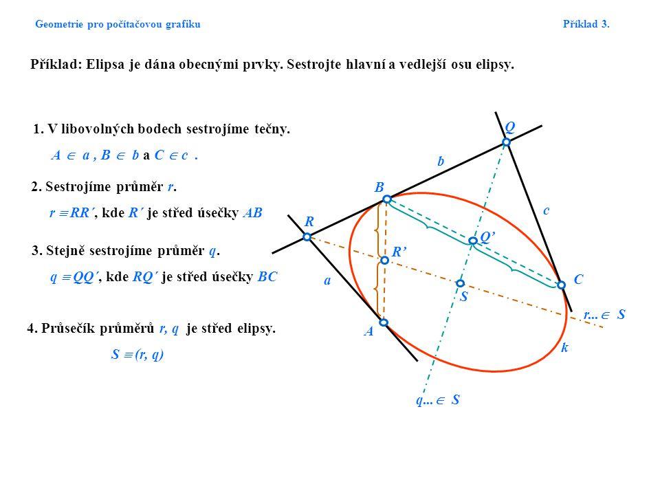 Geometrie pro počítačovou grafiku Příklad 3. Příklad: Elipsa je dána obecnými prvky. Sestrojte hlavní a vedlejší osu elipsy. k c A B R Q q...  S r...