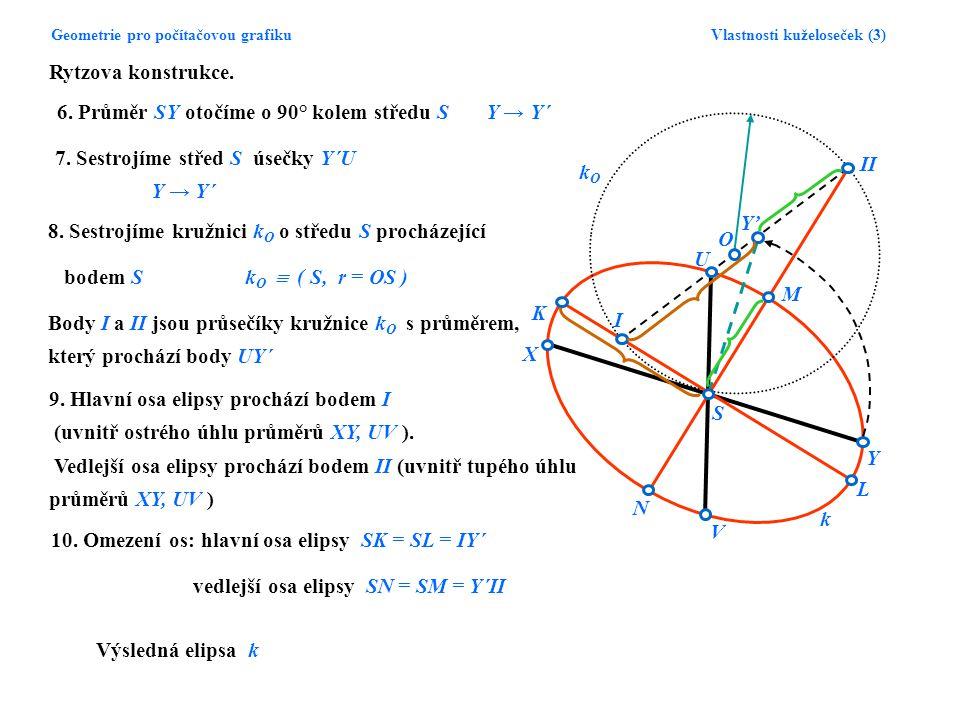 Geometrie pro počítačovou grafiku Vlastnosti kuželoseček (3) Rytzova konstrukce. k S X Y U V Y' O I II K L M N kOkO 6. Průměr SY otočíme o 90° kolem s