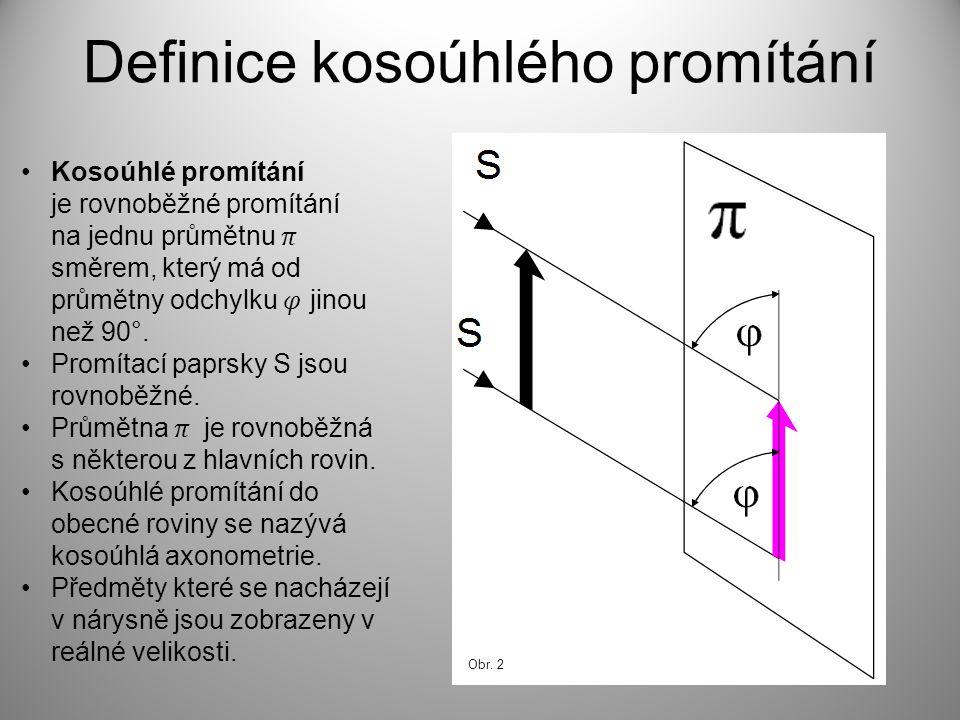 Definice kosoúhlého promítání Obr. 2