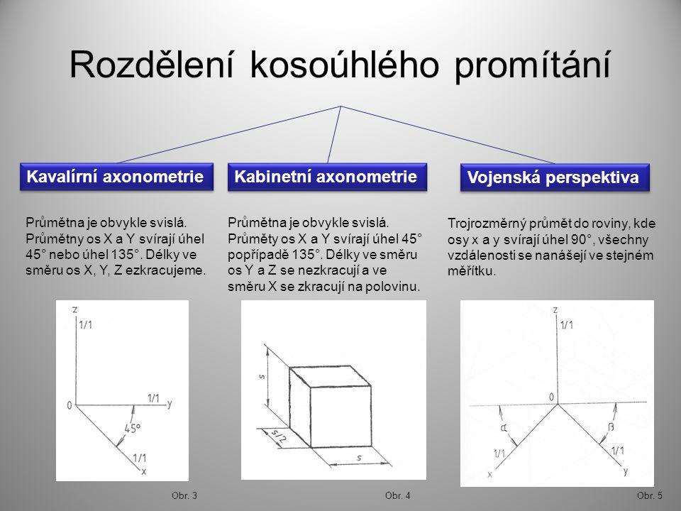 Obr. 3 Rozdělení kosoúhlého promítání Kavalírní axonometrie Kabinetní axonometrie Vojenská perspektiva Průmětna je obvykle svislá. Průmětny os X a Y s