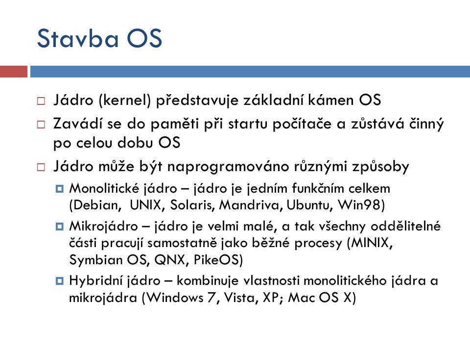 OS z hlediska využití  Operační systémy mainframů (sálových počítačů): VMS CPM AS 400 DOS/360, OS/360, en:z/OS UNIX  Operační systémy osobních počítačů:  UNIX AT&T – UNIX System V HP-UX Solaris Tru64
