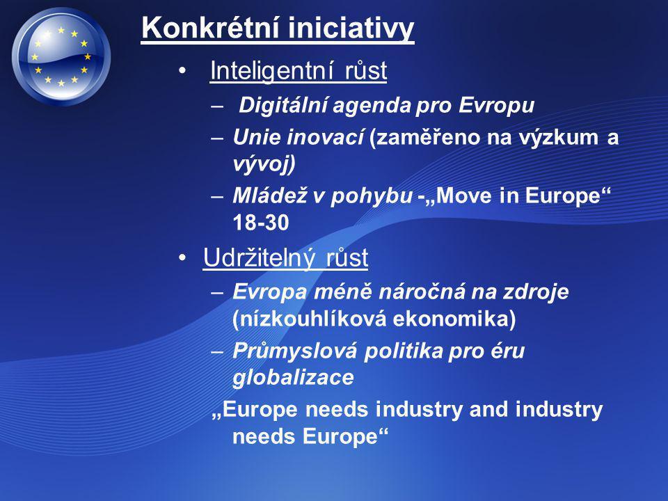 """Konkrétní iniciativy Inteligentní růst – Digitální agenda pro Evropu –Unie inovací (zaměřeno na výzkum a vývoj) –Mládež v pohybu -""""Move in Europe 18-30 Udržitelný růst –Evropa méně náročná na zdroje (nízkouhlíková ekonomika) –Průmyslová politika pro éru globalizace """"Europe needs industry and industry needs Europe"""