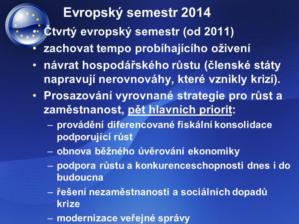 Evropský semestr 2014 Čtvrtý evropský semestr (od 2011) zachovat tempo probíhajícího oživení návrat hospodářského růstu (členské státy napravují nerovnováhy, které vznikly krizí).