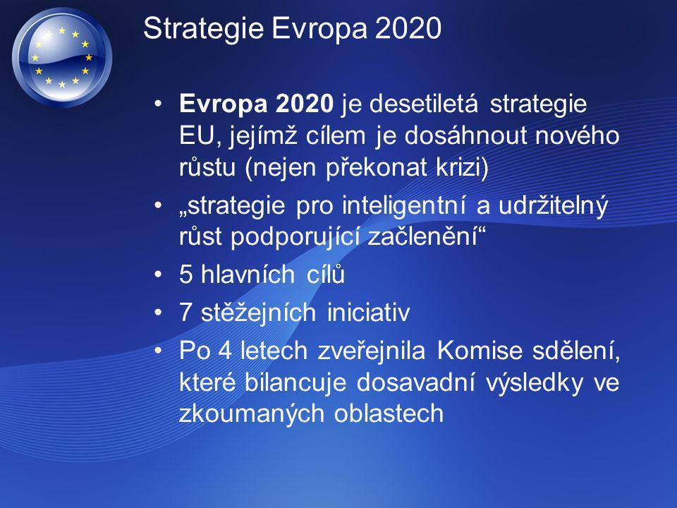 """Strategie Evropa 2020 Evropa 2020 je desetiletá strategie EU, jejímž cílem je dosáhnout nového růstu (nejen překonat krizi) """"strategie pro inteligentní a udržitelný růst podporující začlenění 5 hlavních cílů 7 stěžejních iniciativ Po 4 letech zveřejnila Komise sdělení, které bilancuje dosavadní výsledky ve zkoumaných oblastech"""