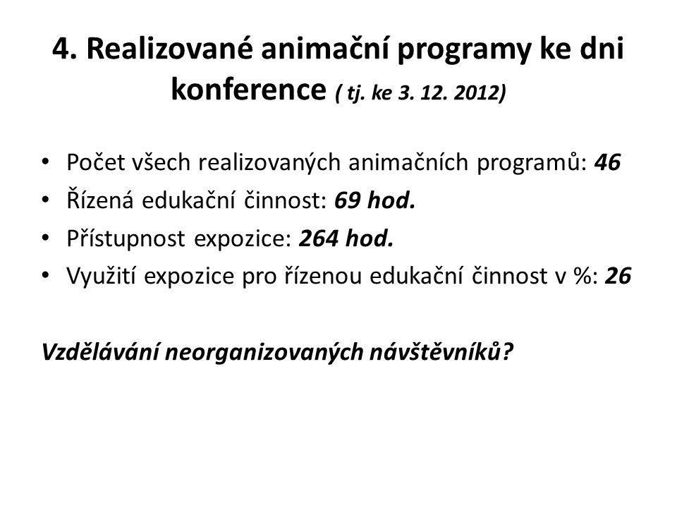 4.Realizované animační programy ke dni konference ( tj.