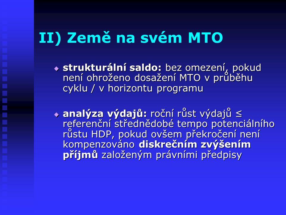 II) Země na svém MTO  strukturální saldo: bez omezení, pokud není ohroženo dosažení MTO v průběhu cyklu / v horizontu programu  analýza výdajů: ročn