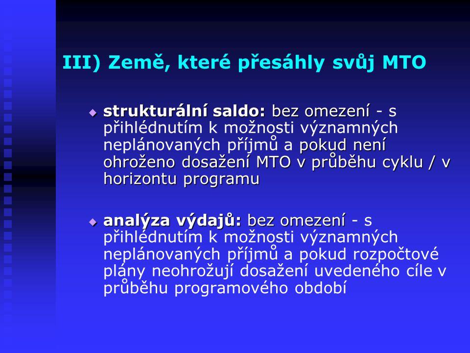 III) Země, které přesáhly svůj MTO  strukturální saldo: bez omezení pokud není ohroženo dosažení MTO v průběhu cyklu / v horizontu programu  struktu