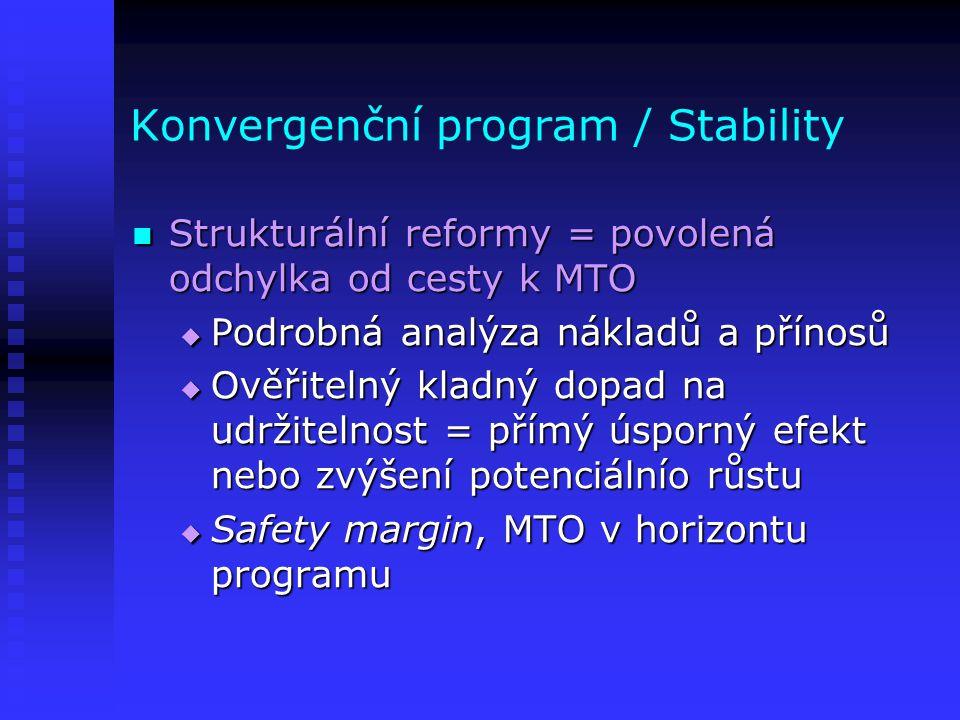 Konvergenční program / Stability Strukturální reformy = povolená odchylka od cesty k MTO Strukturální reformy = povolená odchylka od cesty k MTO  Pod