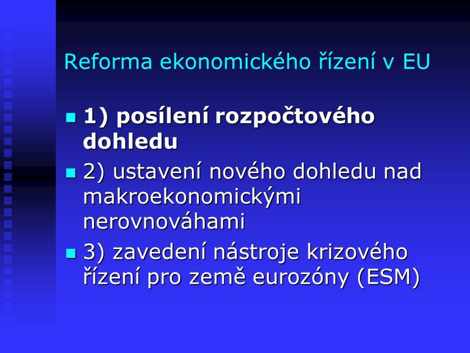 """Posílení rozpočtového dohledu Zavedení """"Evropského semestru : Zavedení """"Evropského semestru : smyslem Evropského semestru je změnou načasování umožnit skutečnou koordinaci hospodářských politik členských zemí EU Reforma Paktu o stabilitě a růstu: Reforma Paktu o stabilitě a růstu: smyslem Paktu je podporovat dodržování rozpočtové kázně členských států a vynucovat rychlou nápravu nadměrných schodků a dluhů Požadavky na národní rozpočtové rámce: Požadavky na národní rozpočtové rámce: smyslem směrnice je zajistit, že rozpočtové postupy na národní úrovni umožňují členským státům plnit závazky, které jim v rozpočtové oblasti plynou ze Smlouvy"""