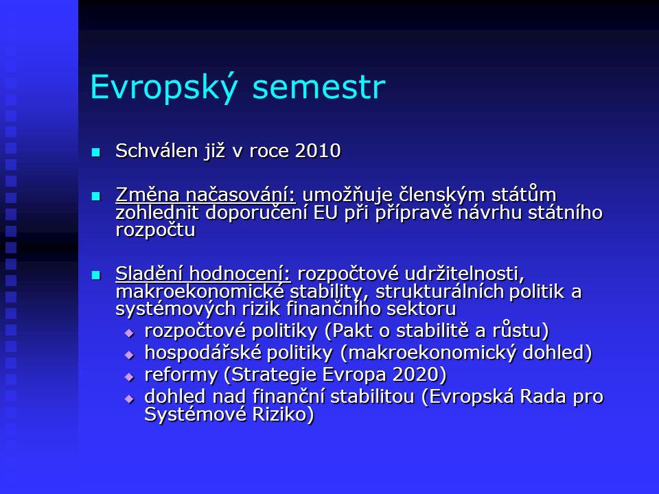 Evropský semestr Schválen již v roce 2010 Schválen již v roce 2010 Změna načasování: umožňuje členským státům zohlednit doporučení EU při přípravě náv
