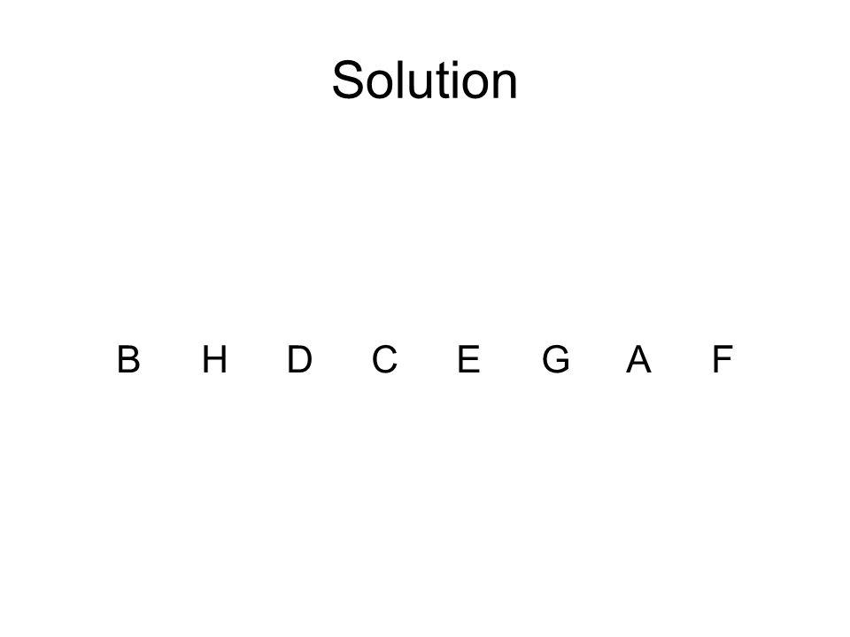 Solution BHDCEGAFBHDCEGAF