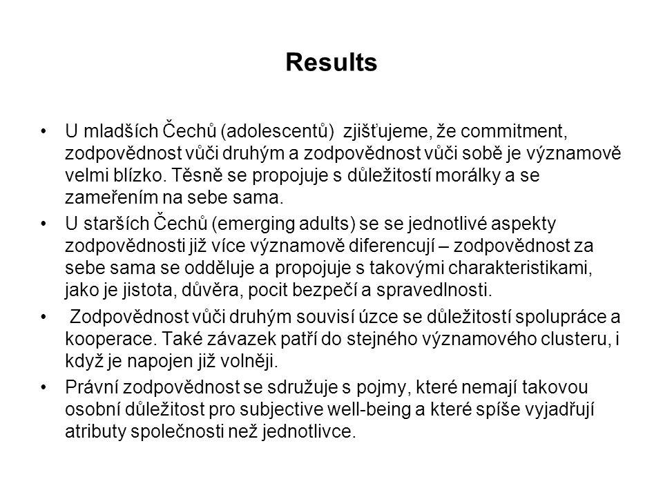 Results U mladších Čechů (adolescentů) zjišťujeme, že commitment, zodpovědnost vůči druhým a zodpovědnost vůči sobě je významově velmi blízko.