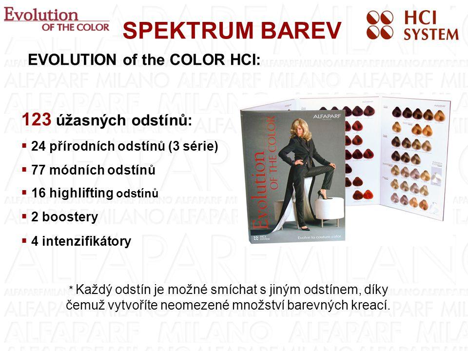 123 úžasných odstínů:  24 přírodních odstínů (3 série)  77 módních odstínů  16 highlifting odstínů  2 boostery  4 intenzifikátory * Každý odstín je možné smíchat s jiným odstínem, díky čemuž vytvoříte neomezené množství barevných kreací.
