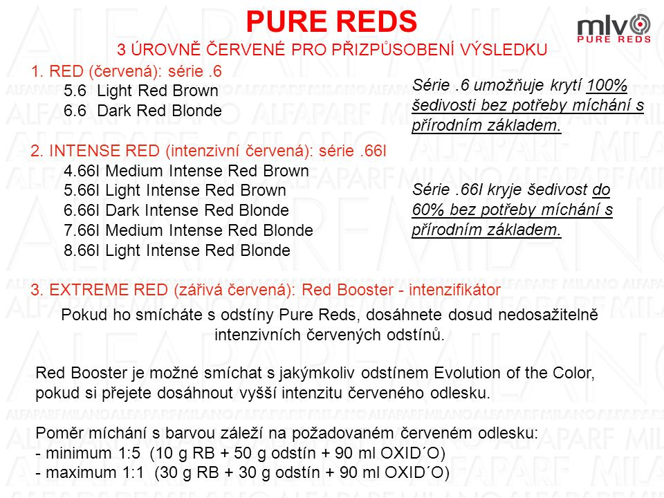 1. RED (červená): série.6 5.6Light Red Brown 6.6Dark Red Blonde 2. INTENSE RED (intenzivní červená): série.66I 4.66I Medium Intense Red Brown 5.66I Li
