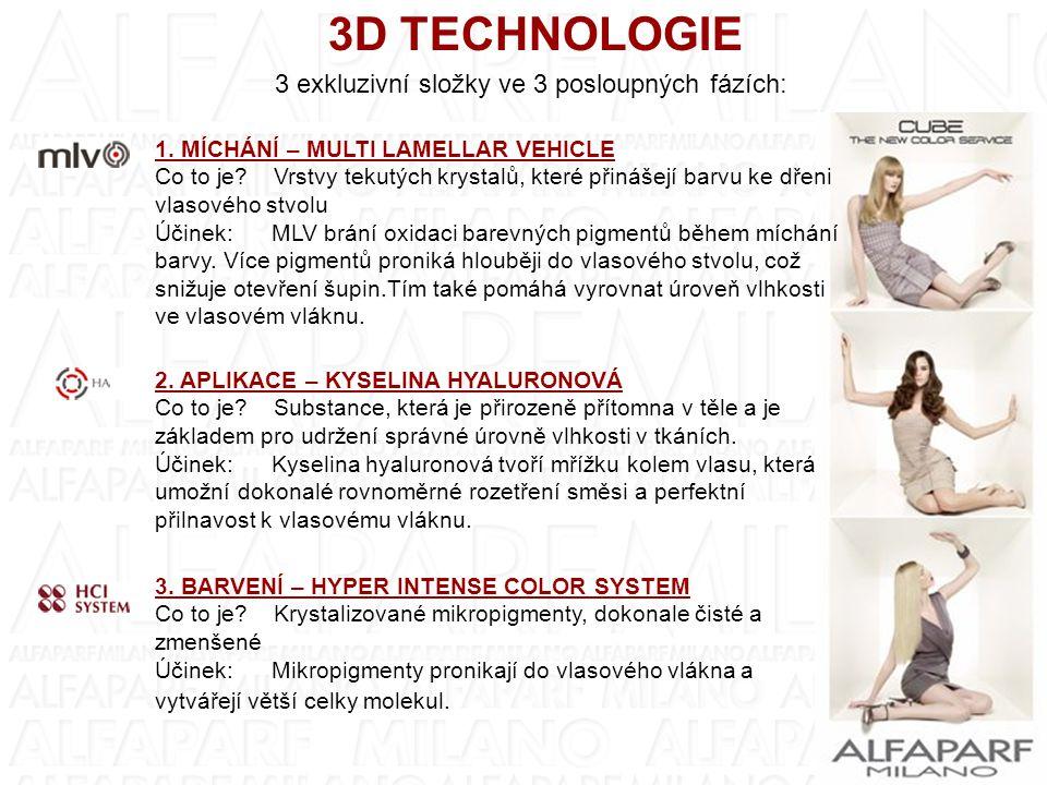3D TECHNOLOGIE 3 exkluzivní složky ve 3 posloupných fázích: 1. MÍCHÁNÍ – MULTI LAMELLAR VEHICLE Co to je? Vrstvy tekutých krystalů, které přinášejí ba
